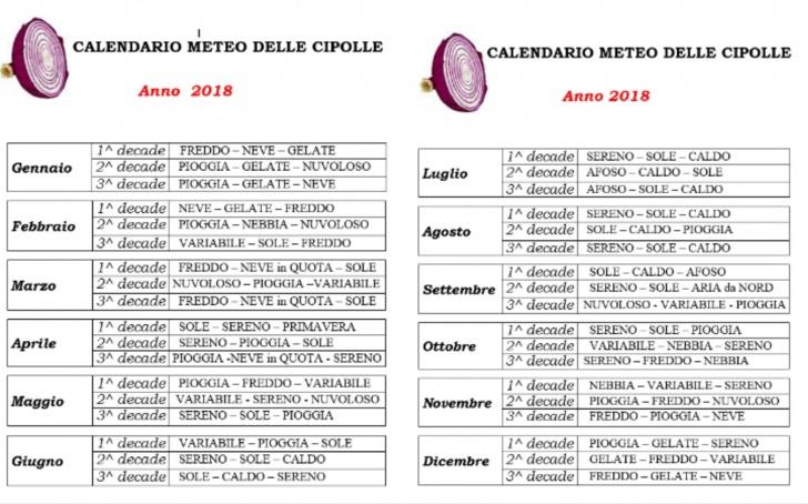 Calendario Cipolle 2019.Il Calendario Meteo Delle Cipolle Dell Anno 2018 Di Alfio